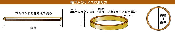輪ゴムのサイズの測り方
